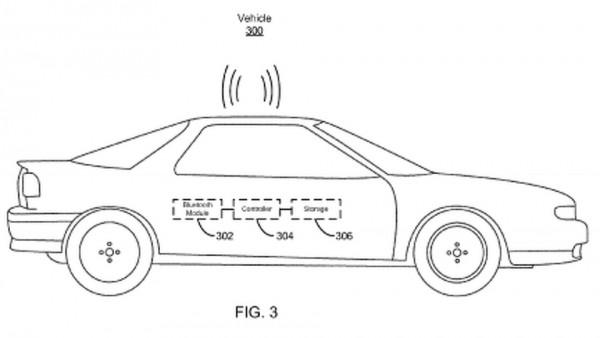 Apple патент на авто