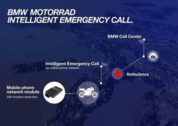 BMW принцип работы тревожной кнопки